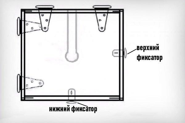 форма для квадратного арбуза